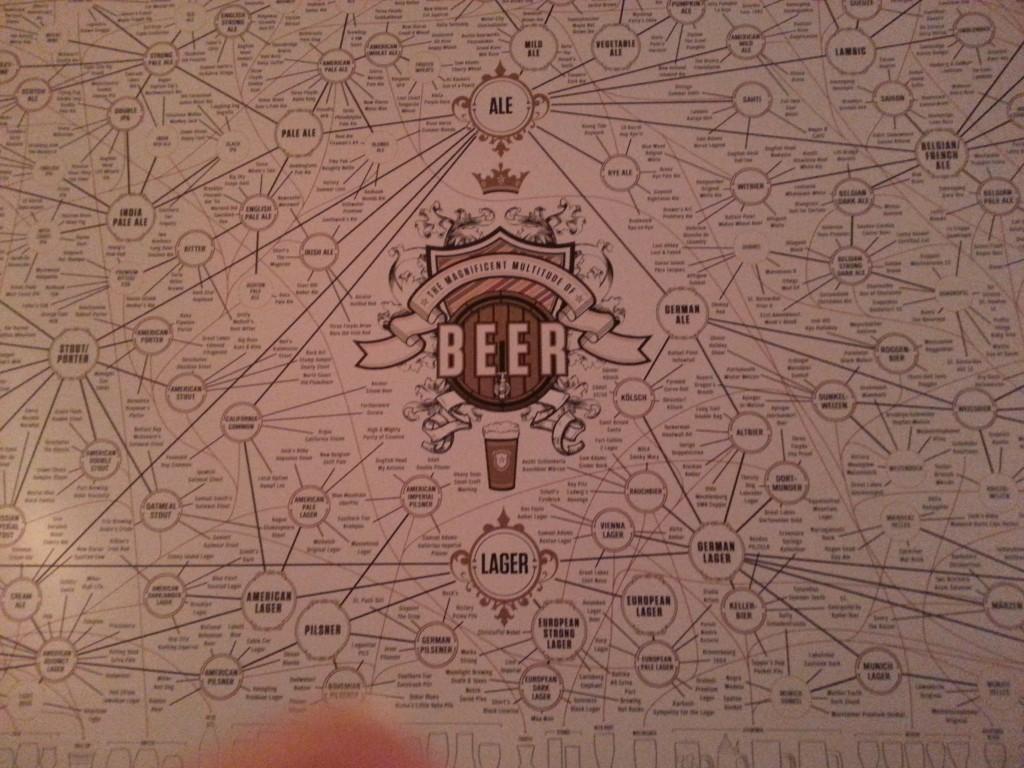 Mapa mundi de las cervezas Ale y Lager